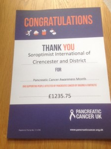 Collection for Pancreatic Cancer