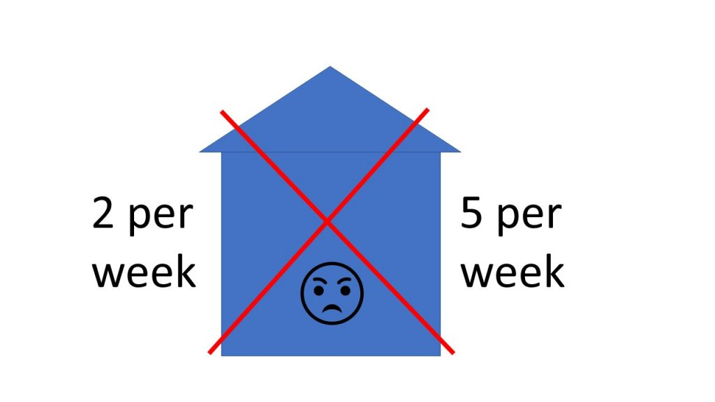 Blue house icon on white background, red cross though and sad face icon to show Domestic Violence increase in Lockdown