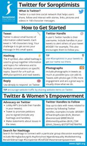 Twitter for Soroptimists Infographic Cheat Sheet Final