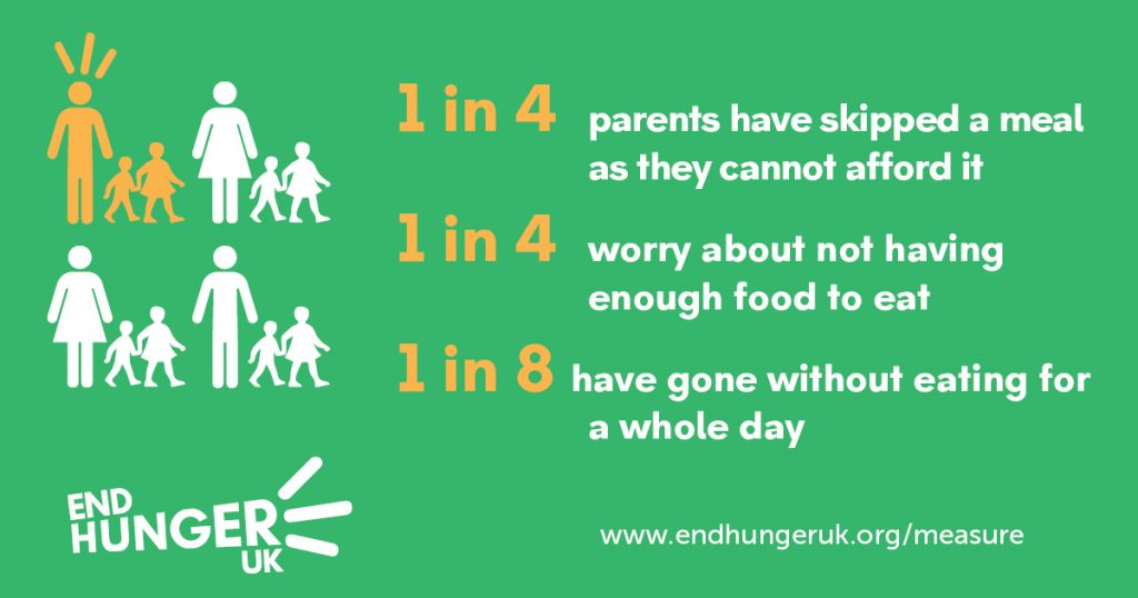 Food poverty graphic from Take Action To End Hunger UK
